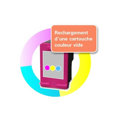 RECHARGEMENT d'un ECOPACK 2 CARTOUCHES D'ENCRE Type HP 301xl noire et couleurs