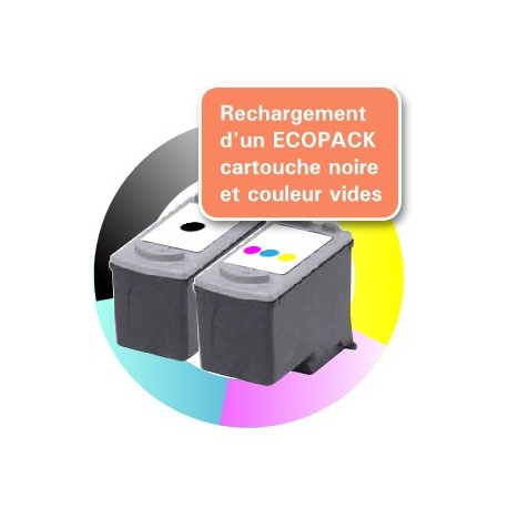 PACK 3 CARTOUCHES D'ENCRE Type: CANON CLi8 C/Y/M